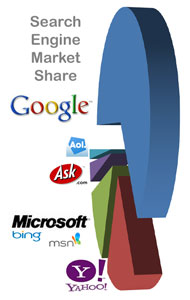 Major Search Engine Logos